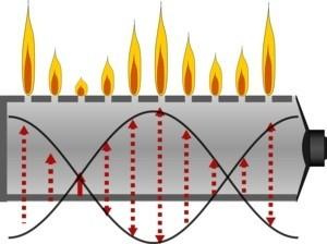 Rubens Tube Diagram