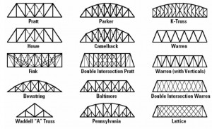 Toothpick Bridge Blueprints