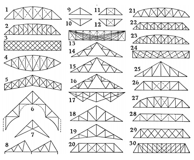 How To Build A Toothpick Bridge Science Project Ideas