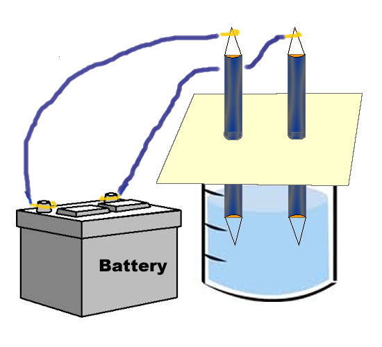 Brixo Lego Electronic Blocks in addition Resistor Schematic Drawing additionally Tribune highlights as well 0054 in addition 777. on simple electric motor conduct electricity